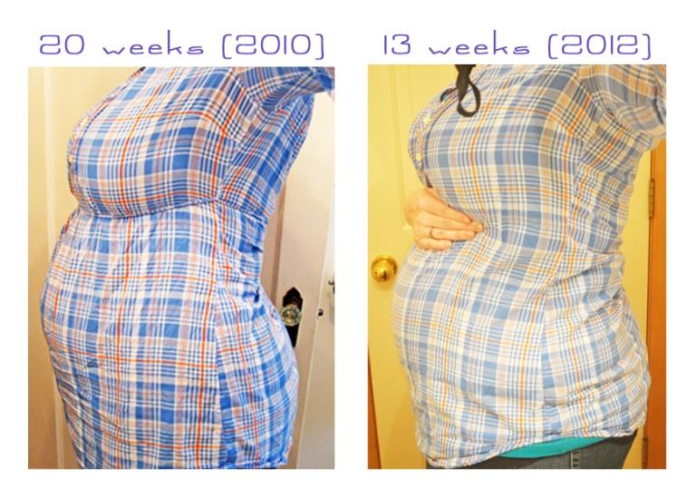 Belly Comparison